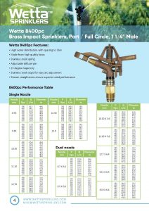 Brass sprinkler Brochure