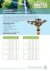 Wetta 8023 Brass sprinkler Brochure